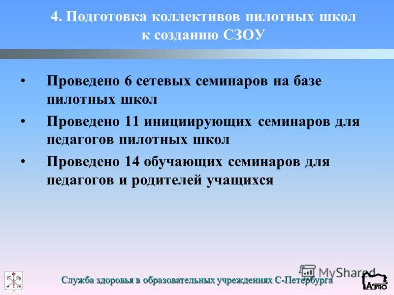 Служба здоровья в образовательных учреждениях С-Петербурга Проведено 6 сетевых семинаров на базе пилотных школ Проведено 11 инициирующих семинаров для педагогов пилотных школ Проведено 14 обучающих семинаров для педагогов и родителей учащихся 4. Подг