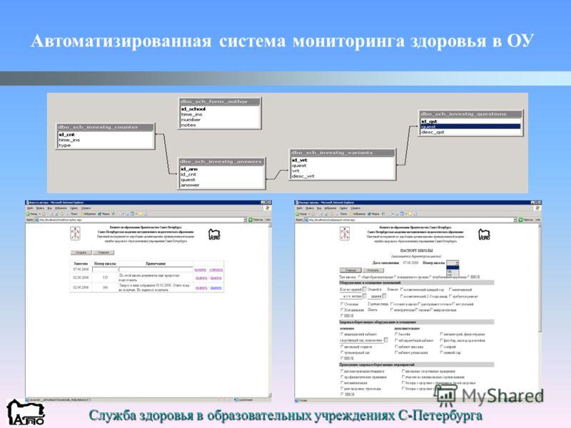 Служба здоровья в образовательных учреждениях С-Петербурга Автоматизированная система мониторинга здоровья в ОУ
