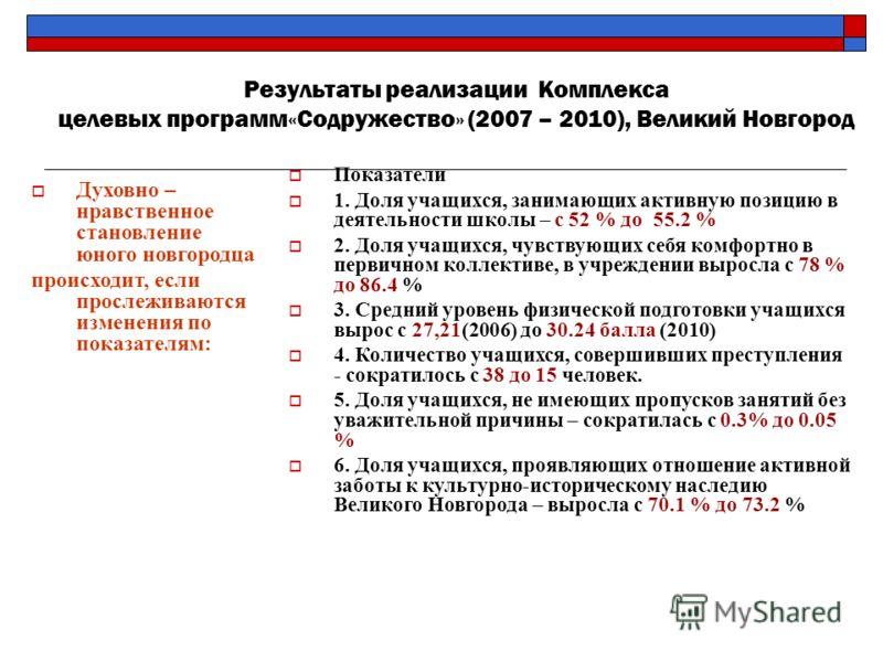 Результаты реализации Комплекса целевых программ«Содружество» (2007 – 2010), Великий Новгород Духовно – нравственное становление юного новгородца происходит, если прослеживаются изменения по показателям: Показатели 1. Доля учащихся, занимающих активн