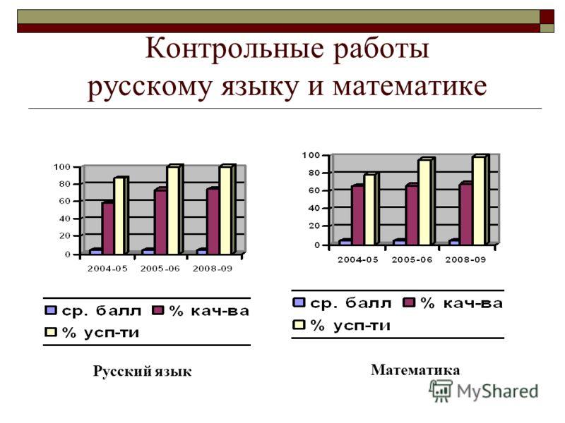 Контрольные работы русскому языку и математике Русский язык Математика