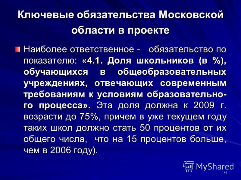 6 Ключевые обязательства Московской области в проекте Наиболее ответственное - обязательство по показателю: «4.1. Доля школьников (в %), обучающихся в общеобразовательных учреждениях, отвечающих современным требованиям к условиям образовательно- го п