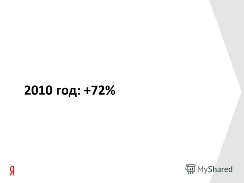 2010 год: +72%