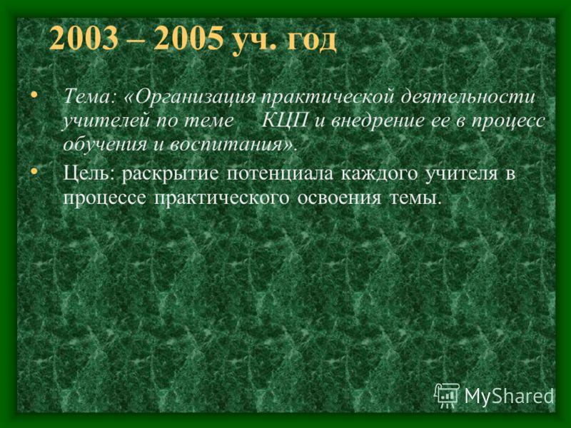 2002 – 2003 уч. год Тема: «Теоретическое освоение темы КЦП». Цель: разработать, изучить и адаптировать методическое обеспечение образовательного и воспитательного процесса.