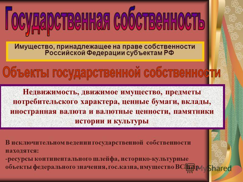 Имущество, принадлежащее на праве собственности Российской Федерации субъектам РФ Недвижимость, движимое имущество, предметы потребительского характера, ценные бумаги, вклады, иностранная валюта и валютные ценности, памятники истории и культуры В иск