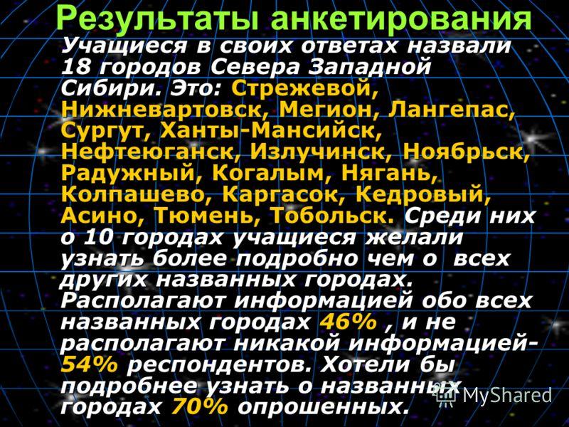 Результаты анкетирования Учащиеся в своих ответах назвали 18 городов Севера Западной Сибири. Это: Стрежевой, Нижневартовск, Мегион, Лангепас, Сургут, Ханты-Мансийск, Нефтеюганск, Излучинск, Ноябрьск, Радужный, Когалым, Нягань, Колпашево, Каргасок, Ке
