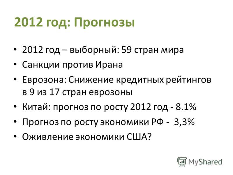 2012 год: Прогнозы 2012 год – выборный: 59 стран мира Санкции против Ирана Еврозона: Снижение кредитных рейтингов в 9 из 17 стран еврозоны Китай: прогноз по росту 2012 год - 8.1% Прогноз по росту экономики РФ - 3,3% Оживление экономики США?