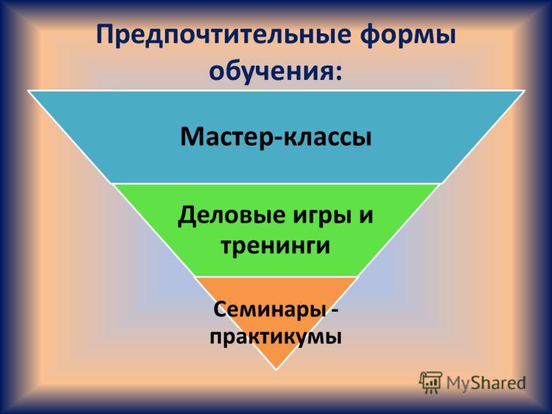 Предпочтительные формы обучения: Мастер-классы Деловые игры и тренинги Семинары - практикумы
