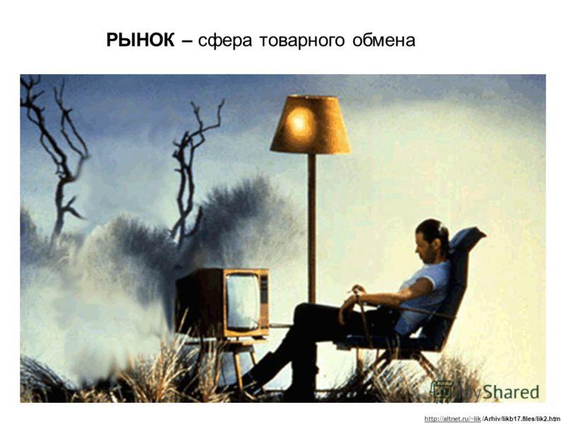 РЫНОК – сфера товарного обмена http://altnet.ru/~likhttp://altnet.ru/~lik /Arhiv/likb17.files/lik2.htm
