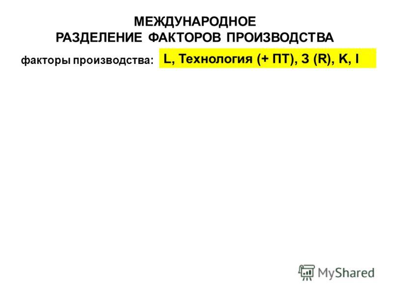МЕЖДУНАРОДНОЕ РАЗДЕЛЕНИЕ ФАКТОРОВ ПРОИЗВОДСТВА факторы производства: L, Технология (+ ПТ), З (R), K, I