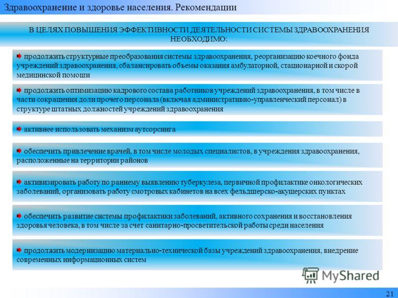 21 Здравоохранение и здоровье населения. Рекомендации В ЦЕЛЯХ ПОВЫШЕНИЯ ЭФФЕКТИВНОСТИ ДЕЯТЕЛЬНОСТИ СИСТЕМЫ ЗДРАВООХРАНЕНИЯ НЕОБХОДИМО: продолжить структурные преобразования системы здравоохранения, реорганизацию коечного фонда учреждений здравоохране
