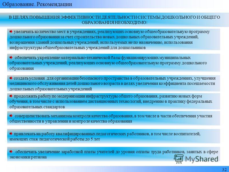 3232 В ЦЕЛЯХ ПОВЫШЕНИЯ ЭФФЕКТИВНОСТИ ДЕЯТЕЛЬНОСТИ СИСТЕМЫ ДОШКОЛЬНОГО И ОБЩЕГО ОБРАЗОВАНИЯ НЕОБХОДИМО: увеличить количество мест в учреждениях, реализующих основную общеобразовательную программу дошкольного образования за счет строительства новых дош