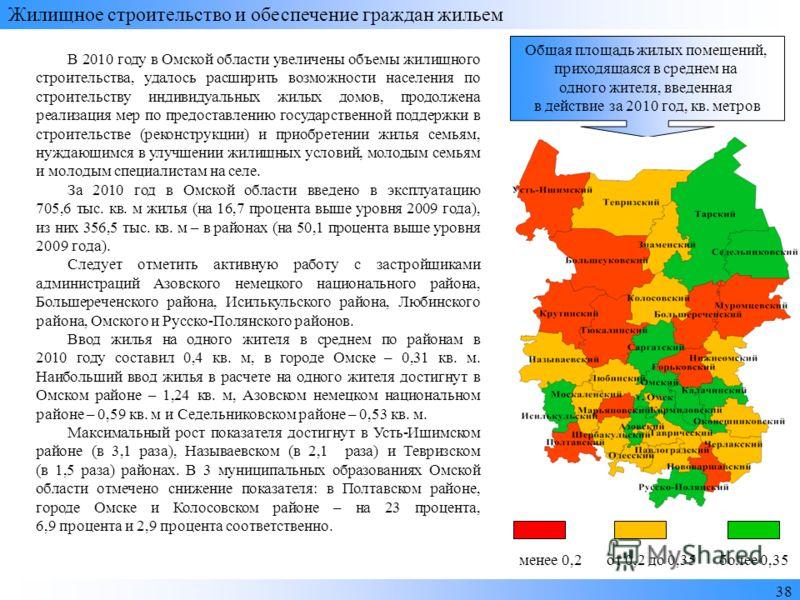 3838 Жилищное строительство и обеспечение граждан жильем менее 0,2от 0,2 до 0,35более 0,35 Общая площадь жилых помещений, приходящаяся в среднем на одного жителя, введенная в действие за 2010 год, кв. метров В 2010 году в Омской области увеличены объ