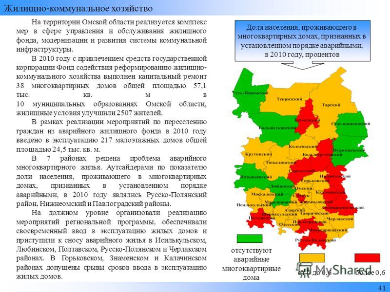 4141 Жилищно-коммунальное хозяйство На территории Омской области реализуется комплекс мер в сфере управления и обслуживания жилищного фонда, модернизации и развития системы коммунальной инфраструктуры. В 2010 году с привлечением средств государственн