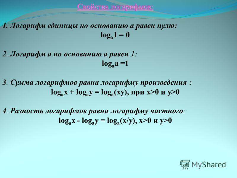 Свойства логарифмов: 1. Логарифм единицы по основанию а равен нулю: log a 1 = 0 2. Логарифм а по основанию а равен 1: log a a =1 3. Cумма логарифмов равна логарифму произведения : log a х + log a у = log a (xy), при x>0 и y>0 4. Разность логарифмов р