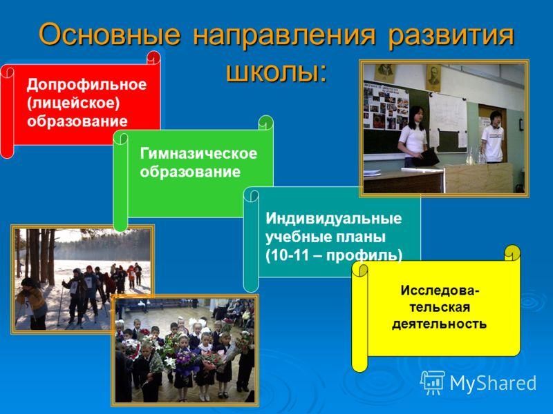 Основные направления развития школы: Допрофильное (лицейское) образование Гимназическое образование Индивидуальные учебные планы (10-11 – профиль) Исследова- тельская деятельность