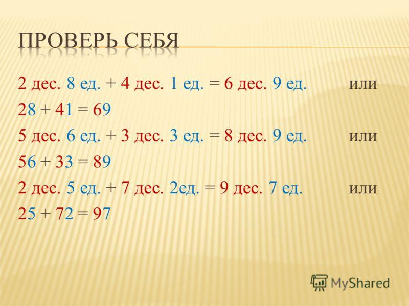 2 дес. 8 ед. + 4 дес. 1 ед. = 6 дес. 9 ед. или 28 + 41 = 69 5 дес. 6 ед. + 3 дес. 3 ед. = 8 дес. 9 ед. или 56 + 33 = 89 2 дес. 5 ед. + 7 дес. 2ед. = 9 дес. 7 ед. или 25 + 72 = 97