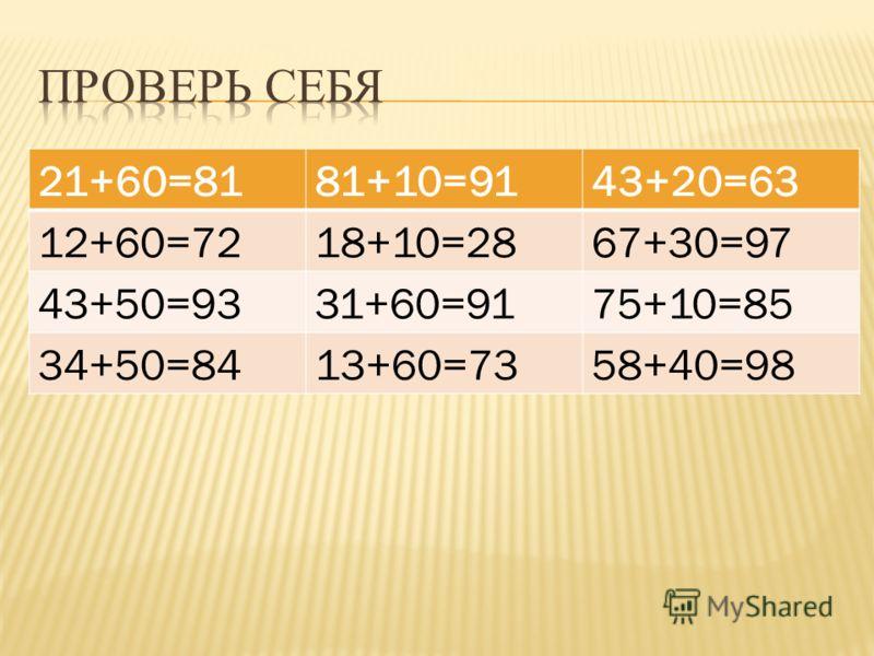 21+60=8181+10=9143+20=63 12+60=7218+10=2867+30=97 43+50=9331+60=9175+10=85 34+50=8413+60=7358+40=98
