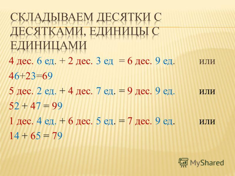 4 дес. 6 ед. + 2 дес. 3 ед = 6 дес. 9 ед. или 46+23=69 5 дес. 2 ед. + 4 дес. 7 ед. = 9 дес. 9 ед. или 52 + 47 = 99 1 дес. 4 ед. + 6 дес. 5 ед. = 7 дес. 9 ед. или 14 + 65 = 79