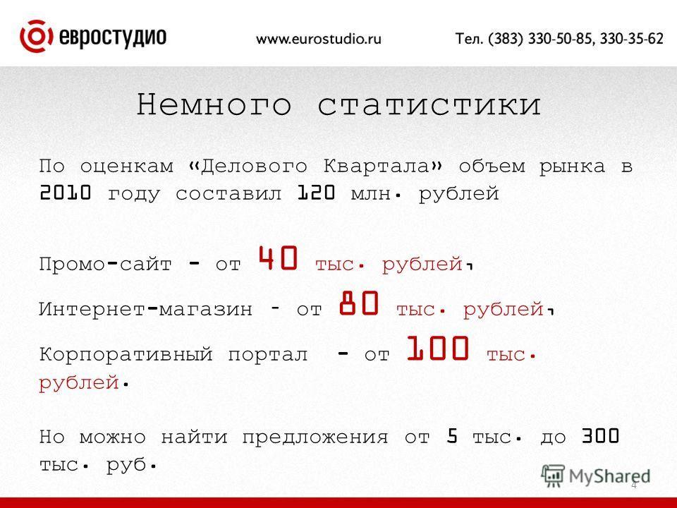 4 По оценкам «Делового Квартала» объем рынка в 2010 году составил 120 млн. рублей Промо-сайт - от 40 тыс. рублей, Интернет-магазин – от 80 тыс. рублей, Корпоративный портал - от 100 тыс. рублей. Но можно найти предложения от 5 тыс. до 300 тыс. руб.