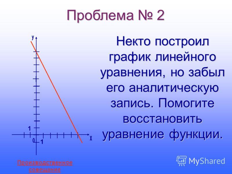 Некто построил график линейного уравнения, но забыл его аналитическую запись. Помогите восстановить уравнение функции. Проблема 2 Производственное совещание