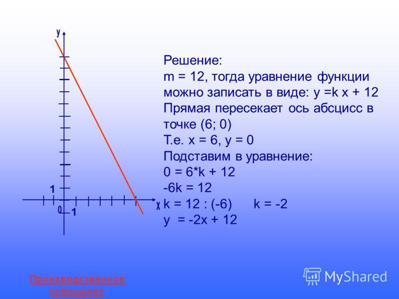 Решение: m = 12, тогда уравнение функции можно записать в виде: у =k х + 12 Прямая пересекает ось абсцисс в точке (6; 0) Т.е. х = 6, у = 0 Подставим в уравнение: 0 = 6*k + 12 -6k = 12 k = 12 : (-6) k = -2 у = -2х + 12 Производственное совещание