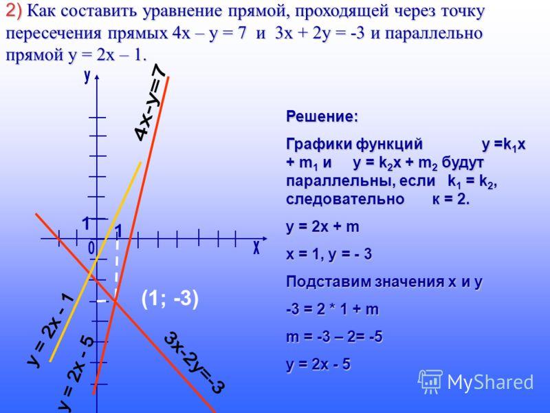 (1; -3) Решение: Графики функций у =k 1 х + m 1 и у = k 2 х + m 2 будут параллельны, если k 1 = k 2, следовательно к = 2. у = 2х + m х = 1, у = - 3 Подставим значения х и у -3 = 2 * 1 + m m = -3 – 2= -5 у = 2х - 5 2) Как составить уравнение прямой, п