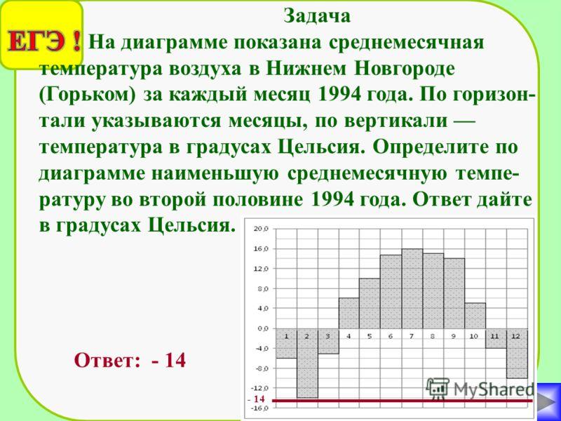 Задача На диаграмме показана среднемесячная температура воздуха в Нижнем Новгороде (Горьком) за каждый месяц 1994 года. По горизон- тали указываются месяцы, по вертикали температура в градусах Цельсия. Определите по диаграмме наименьшую среднемесячну