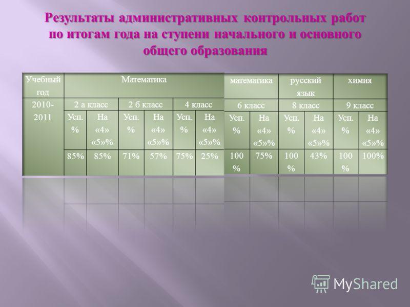 Результаты административных контрольных работ по итогам года на ступени начального и основного общего образования