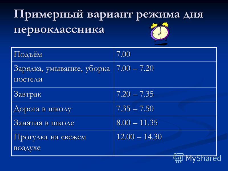 Примерный вариант режима дня первоклассника Подъём7.00 Зарядка, умывание, уборка постели 7.00 – 7.20 Завтрак 7.20 – 7.35 Дорога в школу 7.35 – 7.50 Занятия в школе 8.00 – 11.35 Прогулка на свежем воздухе 12.00 – 14.30