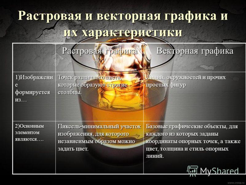 Презентация на тему: Мультимедийная информация. Выполнили: Назаров Дима Ольхин Андрей Яковлев Дима Магнитогорск2008