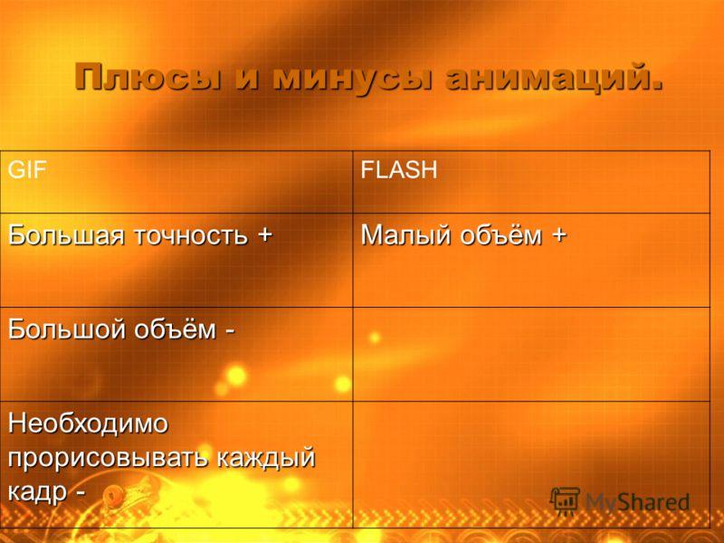 Flash – это программа фирмы Macromedia, которая позволяет создавать анимационные файлы очень небольшого размера. Благодаря своей компактности этот формат практически стал стандартом для анимации в Интернете. Кроме того, Flash-ролик может реагировать