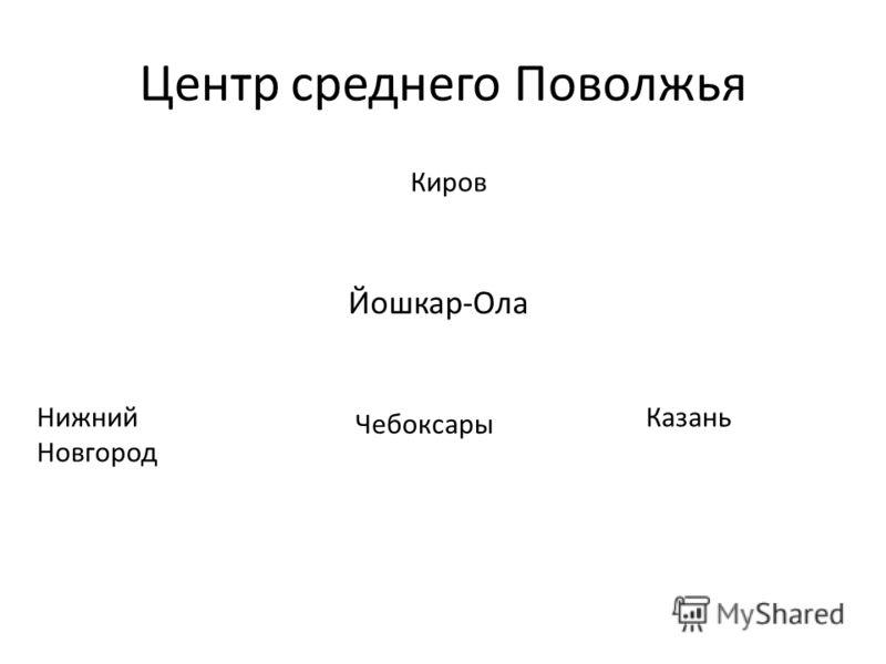Центр среднего Поволжья Йошкар-Ола Казань Киров Чебоксары Нижний Новгород