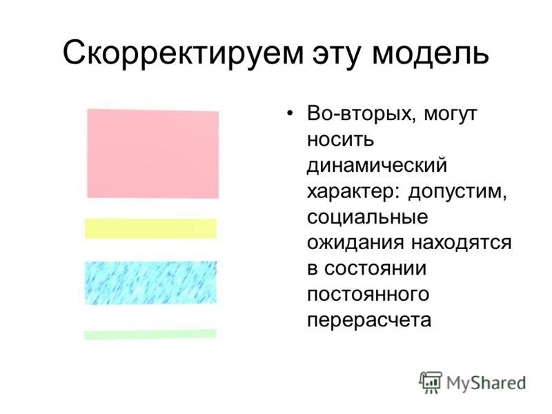 Скорректируем эту модель Во-вторых, могут носить динамический характер: допустим, социальные ожидания находятся в состоянии постоянного перерасчета