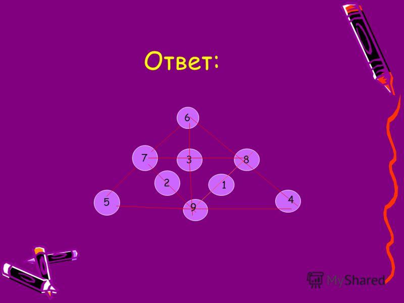 Ответ: 7 6 5 8 3 2 1 4 9