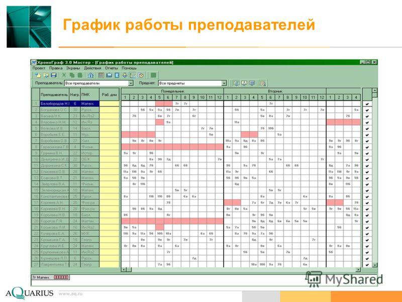 www.aq.ru График работы преподавателей