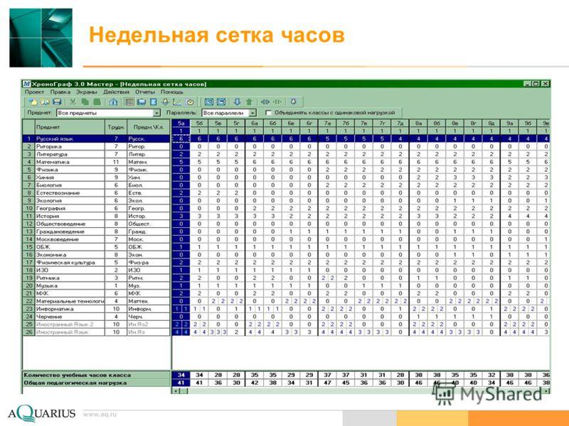 www.aq.ru Недельная сетка часов