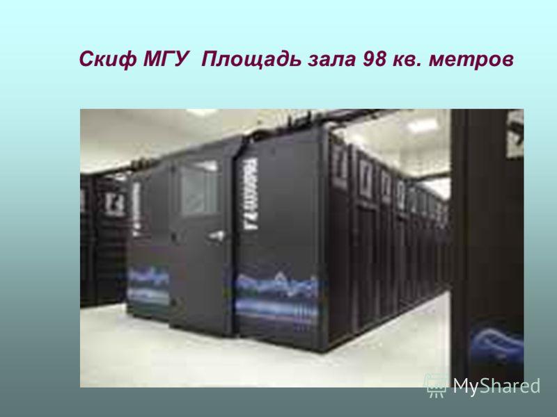 Скиф МГУ Площадь зала 98 кв. метров