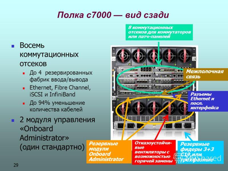 29 Полка c7000 вид сзади Восемь коммутационных отсеков До 4 резервированных фабрик ввода/вывода Ethernet, Fibre Channel, iSCSI и InfiniBand До 94% уменьшение количества кабелей 2 модуля управления «Onboard Administrator» (один стандартно) 8 коммутаци