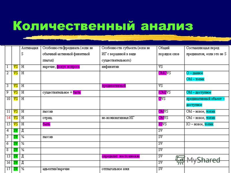 44 Количественный анализ