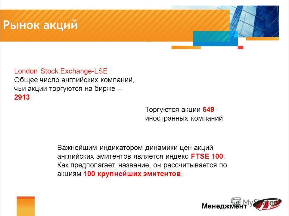 Рынок акций Менеджмент London Stock Exchange-LSE Общее число английских компаний, чьи акции торгуются на бирже – 2913 Торгуются акции 649 иностранных компаний Важнейшим индикатором динамики цен акций английских эмитентов является индекс FTSE 100. Как