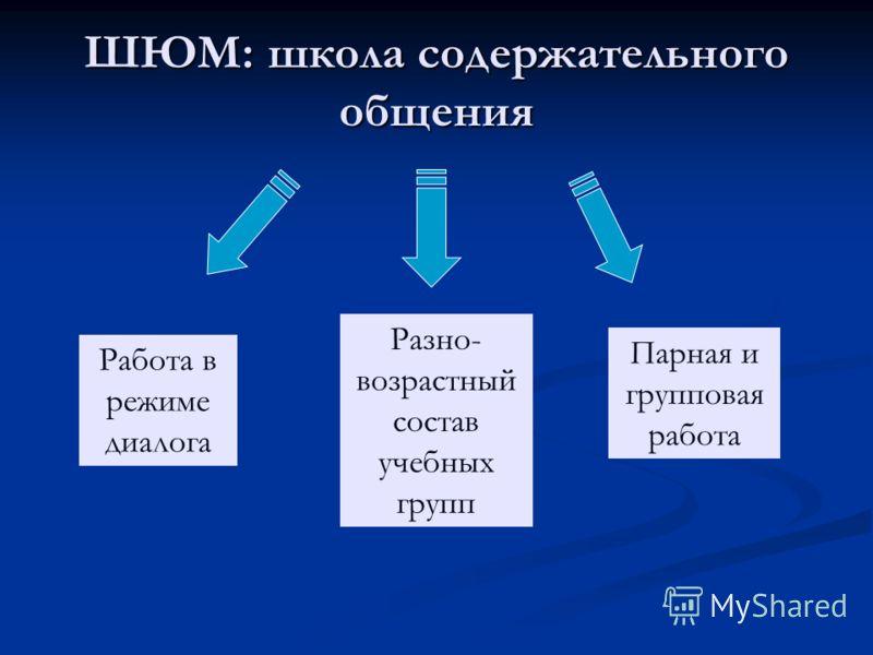 ШЮМ: школа содержательного общения Работа в режиме диалога Парная и групповая работа Разно- возрастный состав учебных групп