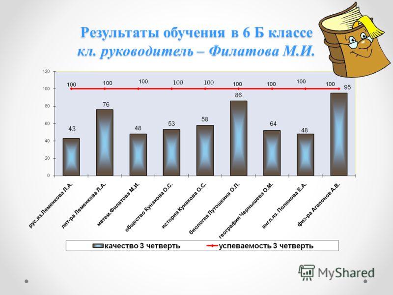 Результаты обучения в 6 Б классе кл. руководитель – Филатова М.И. 43