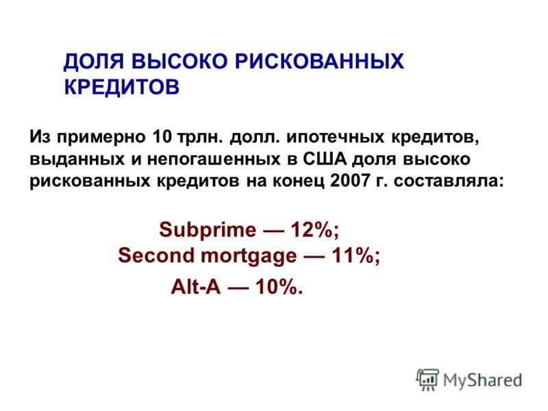 Из примерно 10 трлн. долл. ипотечных кредитов, выданных и непогашенных в США доля высоко рискованных кредитов на конец 2007 г. составляла: Subprime 12%; Second mortgage 11%; Alt-A 10%. ДОЛЯ ВЫСОКО РИСКОВАННЫХ КРЕДИТОВ