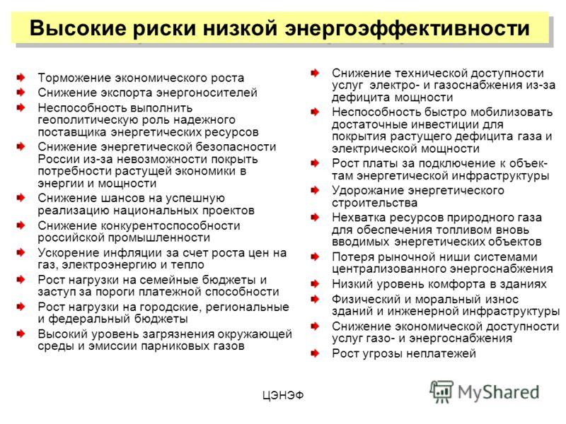 ЦЭНЭФ Высокие риски низкой энергоэффективности Торможение экономического роста Снижение экспорта энергоносителей Неспособность выполнить геополитическую роль надежного поставщика энергетических ресурсов Снижение энергетической безопасности России из-