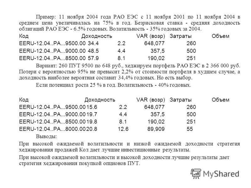 Пример: 11 ноября 2004 года РАО ЕЭС с 11 ноября 2001 по 11 ноября 2004 в среднем цена увеличивалась на 75% в год. Безрисковая ставка - средняя доходность облигаций РАО ЕЭС - 6.5% годовых. Волатильность - 35% годовых за 2004. Код ДоходностьVAR (возр)
