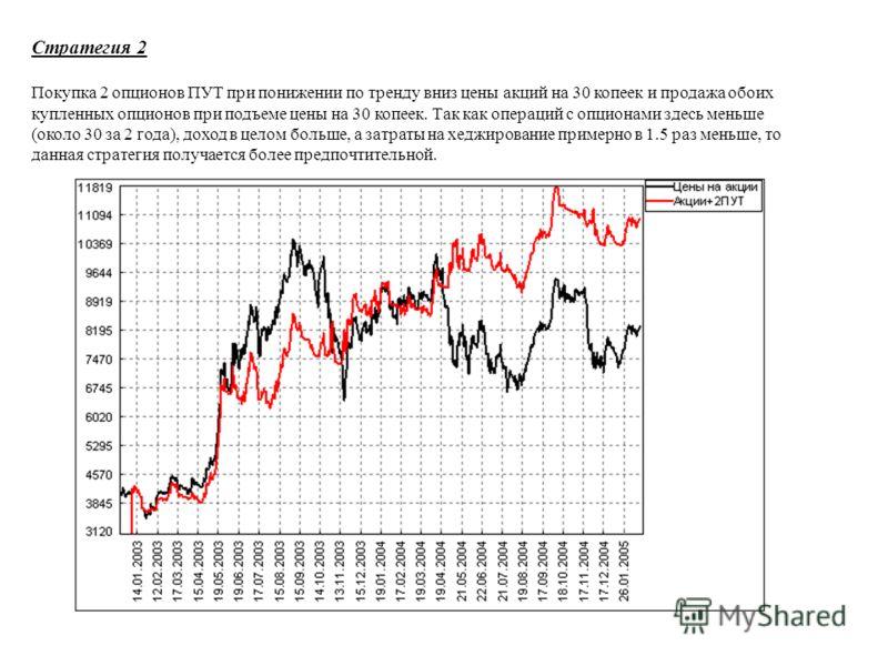 Стратегия 2 Покупка 2 опционов ПУТ при понижении по тренду вниз цены акций на 30 копеек и продажа обоих купленных опционов при подъеме цены на 30 копеек. Так как операций с опционами здесь меньше (около 30 за 2 года), доход в целом больше, а затраты