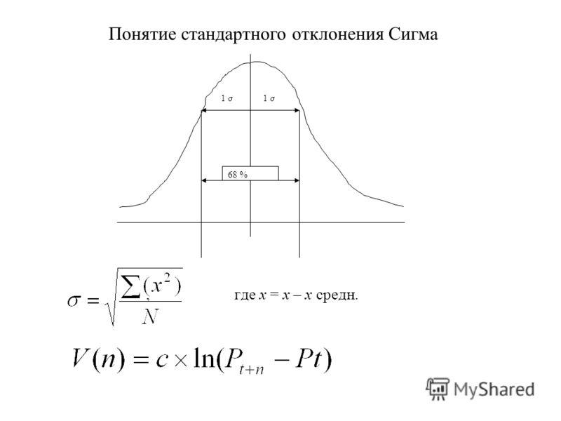 –, где x = х – x средн. 68 % 1 1 Понятие стандартного отклонения Сигма