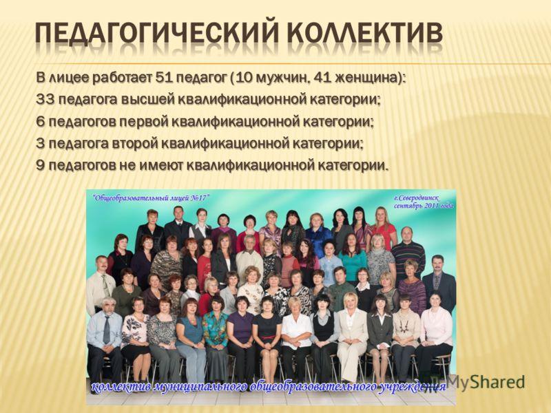 В лицее работает 51 педагог (10 мужчин, 41 женщина): 33 педагога высшей квалификационной категории; 6 педагогов первой квалификационной категории; 3 педагога второй квалификационной категории; 9 педагогов не имеют квалификационной категории.