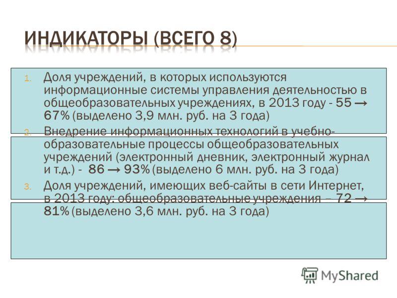1. Доля учреждений, в которых используются информационные системы управления деятельностью в общеобразовательных учреждениях, в 2013 году - 55 67% (выделено 3,9 млн. руб. на 3 года) 2. Внедрение информационных технологий в учебно- образовательные про