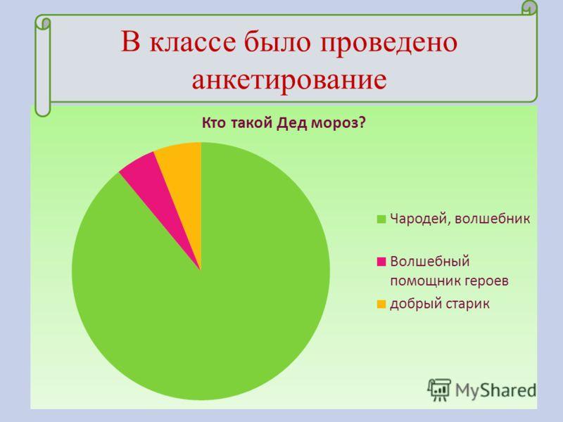 В классе было проведено анкетирование